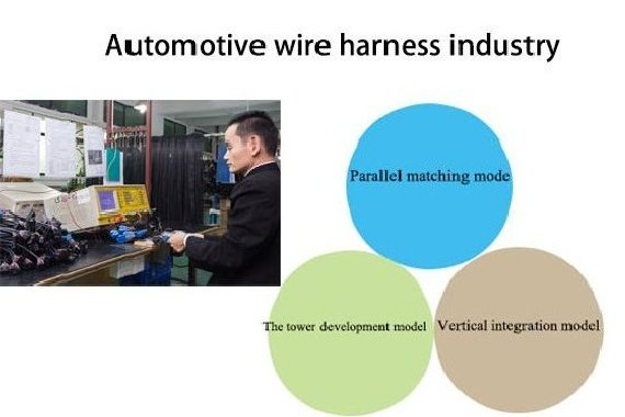 Model of competition in automotive wiring harness industry