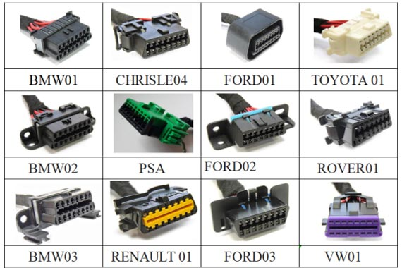 What is OBD-II Y-splitter extension cable